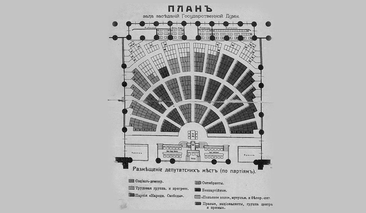 Энциклопедия политической этики в российской истории